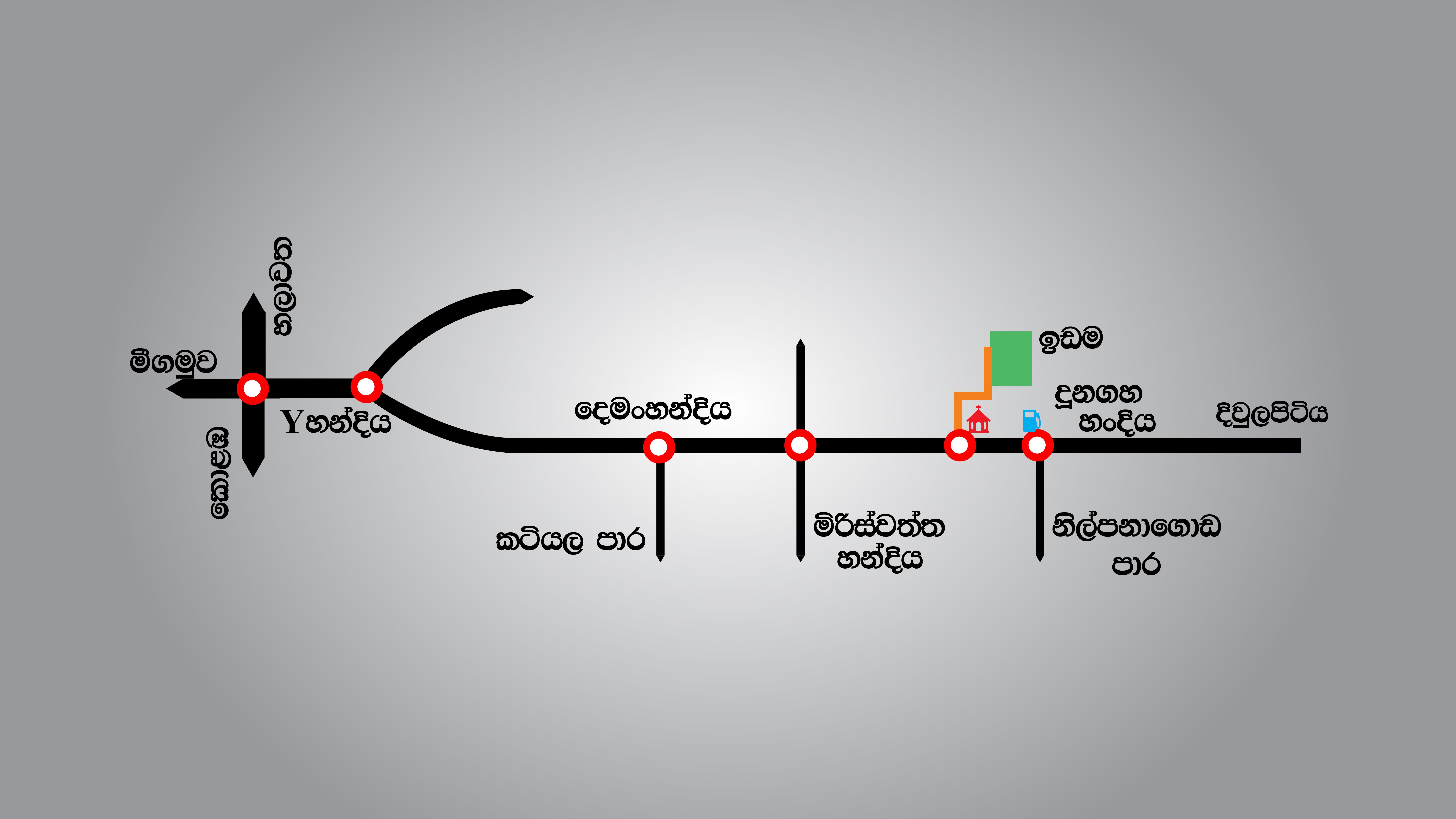 Dunagaha – Sandathenna